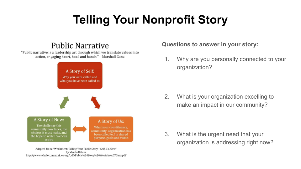 Telling Your Nonprofit Story